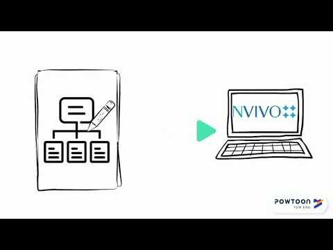 Tutoriel Nvivo - Opération de codage 2ème partieиз YouTube · Длительность: 4 мин48 с