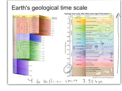 Geological history of Mars