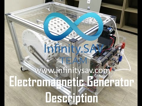 Electromagnetic Generator Description Free energy