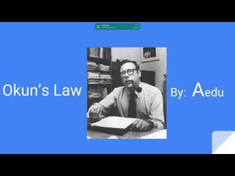 AP Macroeconomics Concept: Okun's Law