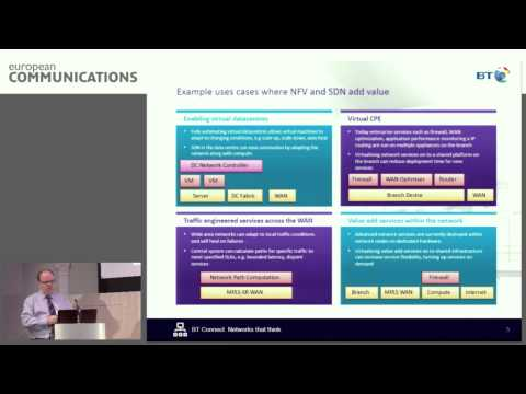SDN/NFV: Presentation by BT