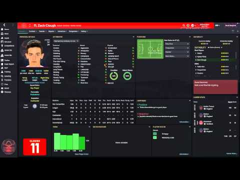Football Manager 2015 | Best Young Players In The Future | Strikers (Wonderkids)