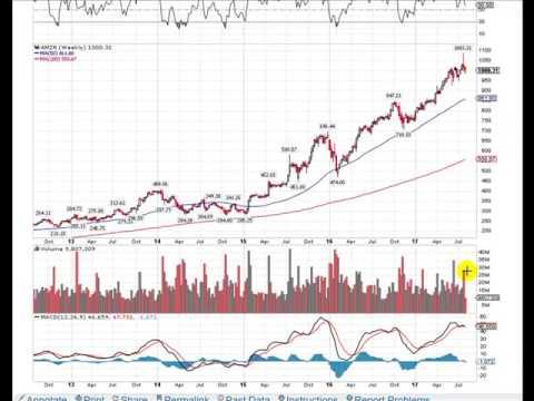 Analyzing the FANG stocks (Facebook, Amazon, Netflix & Google)