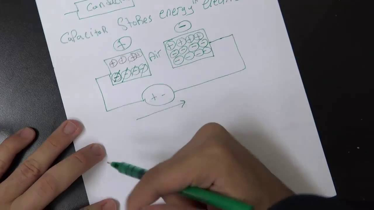 Circuits I Chapter 6 Part 1 5 Capacitors And Inductors Youtube Inductor Circuit L1 Is The To Be