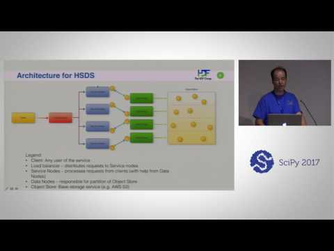 HDF Data Services | SciPy 2017 | John Readey - YouTube