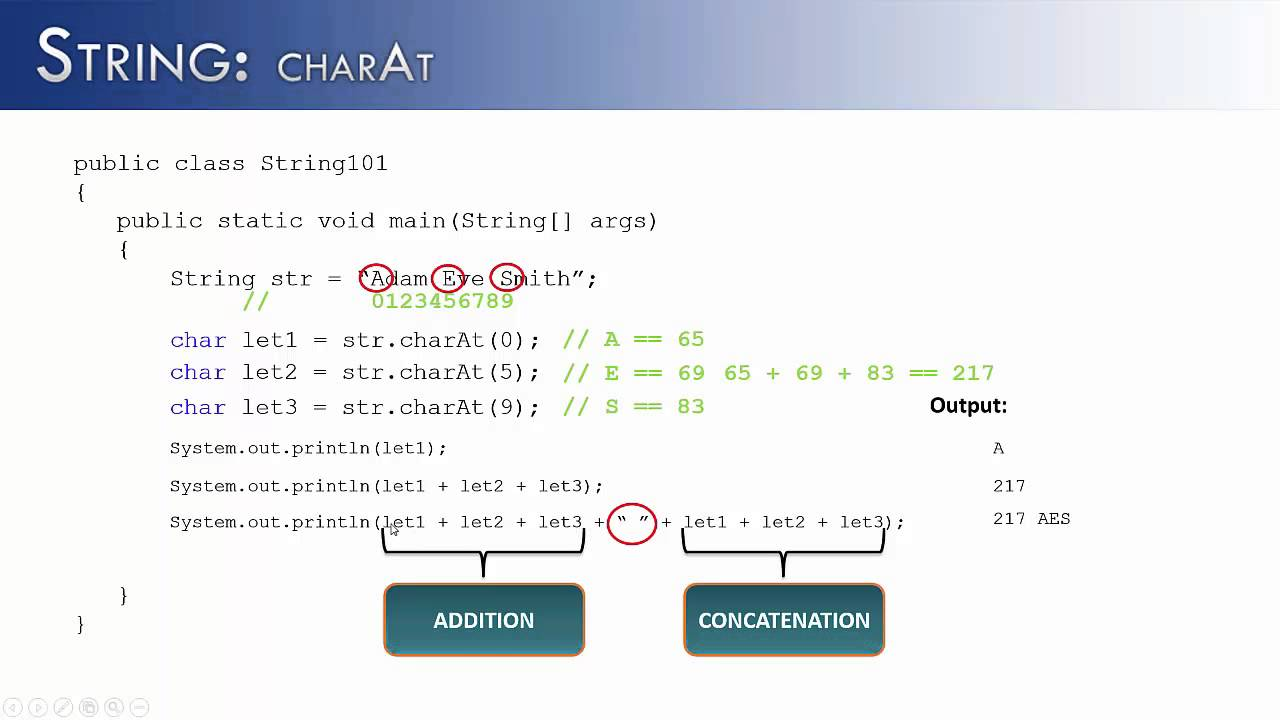 how to add chars to a whole java