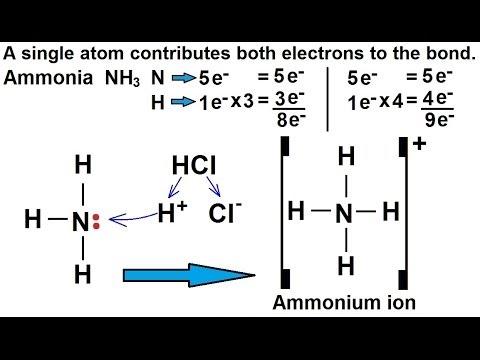 Chemistry Chemical Bonding 20 Of 35 Lewis Structures For Ions