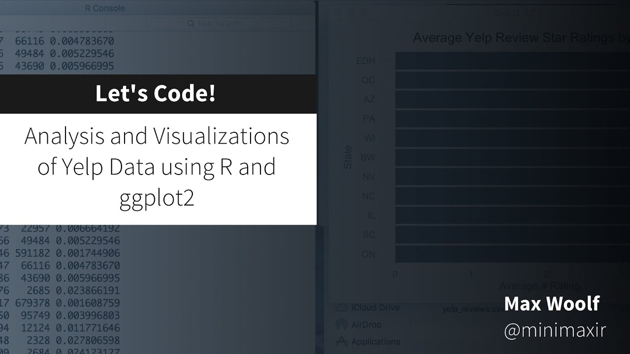 Let's Code an Analysis and Visualizations of Yelp Data using R and