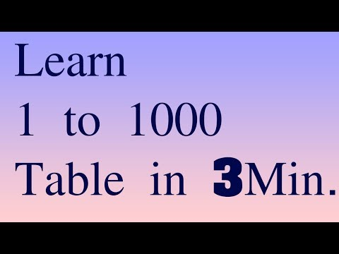 Multiplication Tables From 1 To 1000 Table Design Ideas