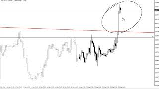 EUR/USD Technical Analysis for September 21, 2018 by FXEmpire.com