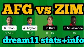 AFG vs ZIM Dream11| AFG vs ZIM | AFG vs ZIM Dream11 Team|