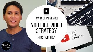 How to Organize your Video Content Strategy for YouTube Hero, Hub & Help