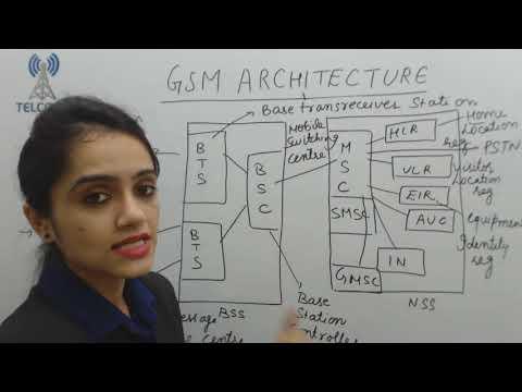 Telecom basics vedios Gsm ,LTE,volte(1)