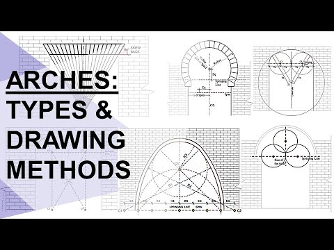 PRINCIPLE AND TYPES OF ARCHES AND THERE DRAWING METHODS (12-Major arches)