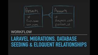 Laravel Migrations, Seeding & Eloquent Relationships