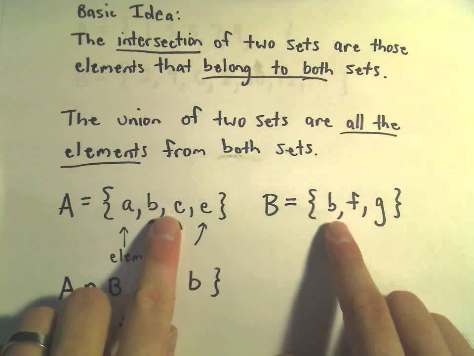 venn diagram definition math scatterplot math definition