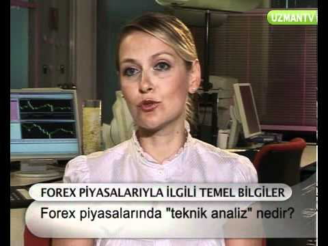 Forex teknik analiz dersleri