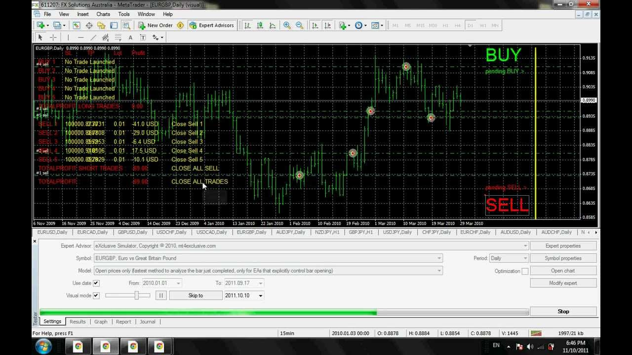 Pro forex trader in pajamas strategy