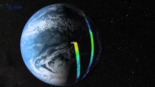 How do you observe the Earth with satellites?