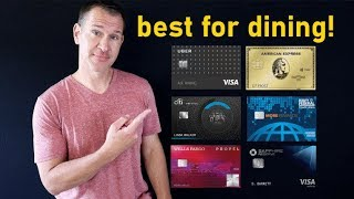 Best Credit Cards for Restaurants & Dining 2019
