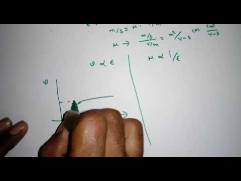 Electronic Devices Lecture-9: Mobility and Conductivity of a Metal