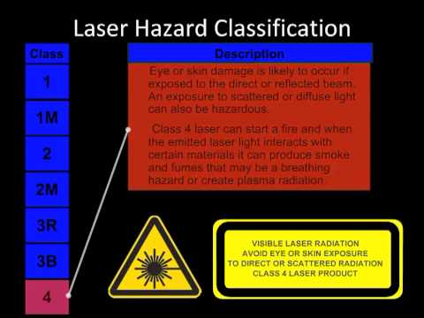 Laser Safety | Union College Environmental Health & Safety