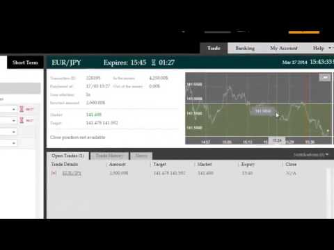 Binary options a scam