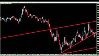 How to Draw Trendlines and Channels - Price Action Analysis with Okane