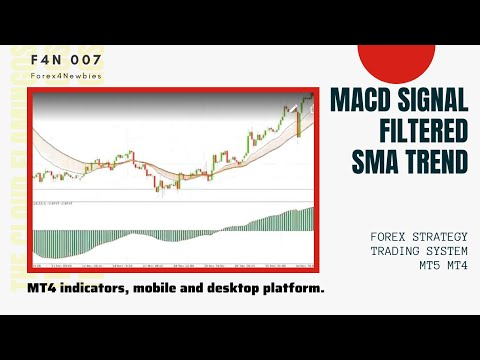 Macd Signal Filtered Sma Trend Forex Strategy Trading System Mt4