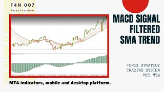 MACD signal filtered SMA trend, Forex Strategy Trading System, MT4 indicators, mobile and desktop.