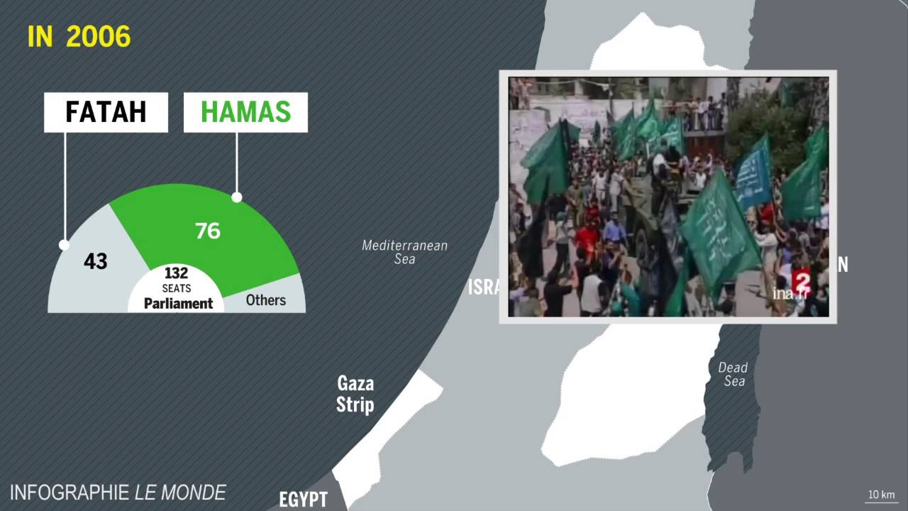 The situation in Gaza explained with a map - YouTube