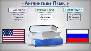 Упражнения для Present Simple,Past Simple,Future Simple. Упражнения на Английском Языке для Simple.