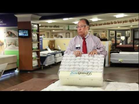 Mattress Buying Guide: Coils Explained