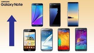 History of Samsung Galaxy Note Phones 2011-2018