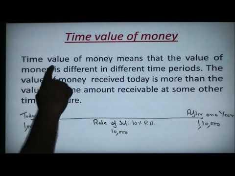 Ch-2 Time value of Money part-1 For B.com Delhi University -Financial Management
