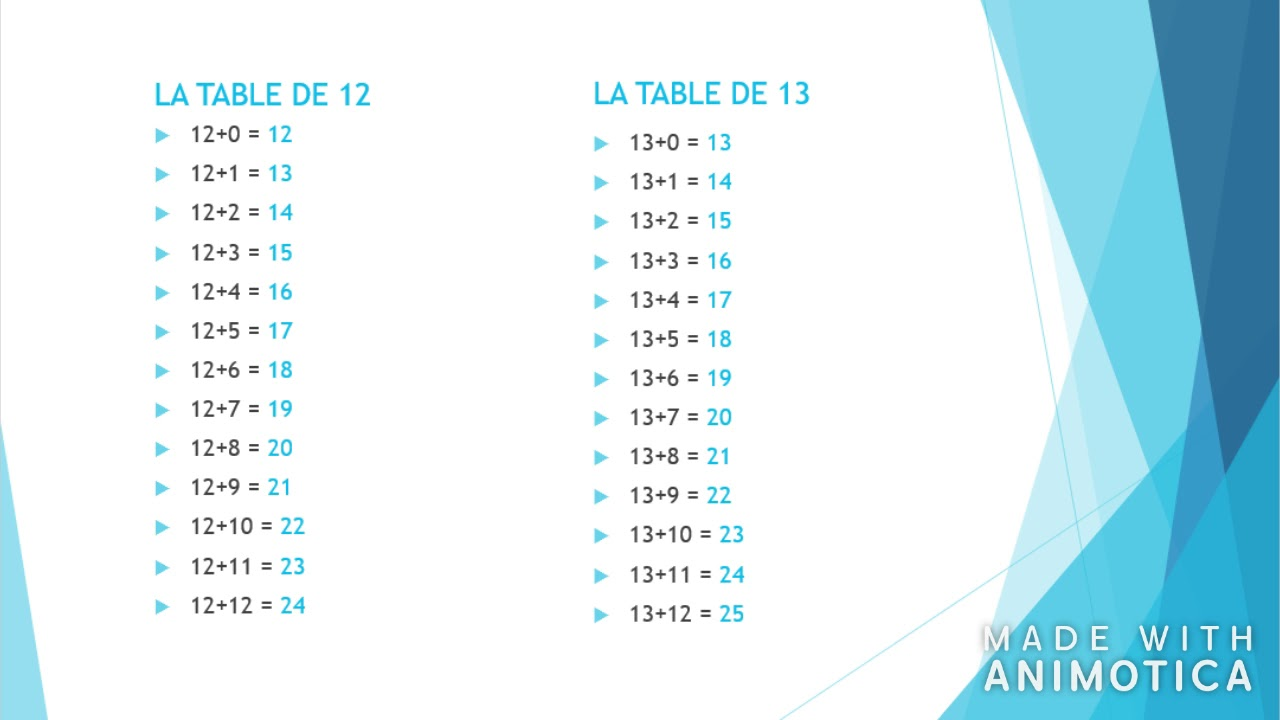 Fiches Tables D Addition 12 Et 13 Youtube