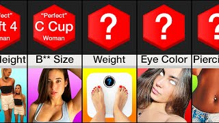 What is the 'Perfect' Girl According to Guys?