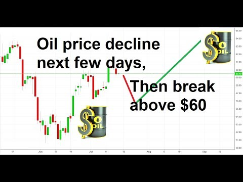 Crude Oil Price Analysis, 16 July 2019
