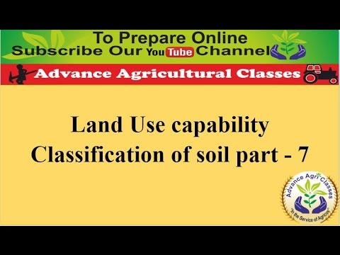 Land Use capability Classification of soil for Agricultural Field  Officer (Hindi/English)
