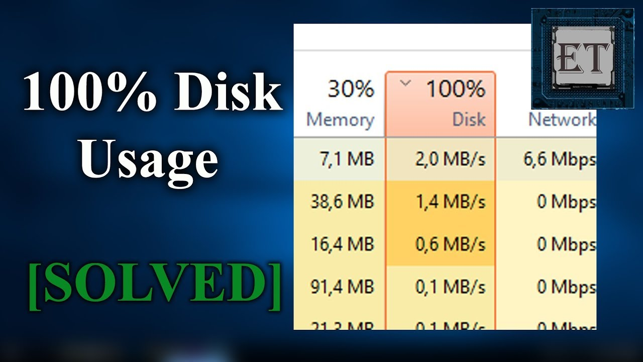 my disk usage is high