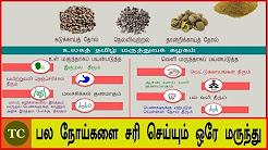 பல நோய்களை சரி செய்யும் ஒரே மருந்து | Triphala Suranam Uses in Tamil - Triphala Churna