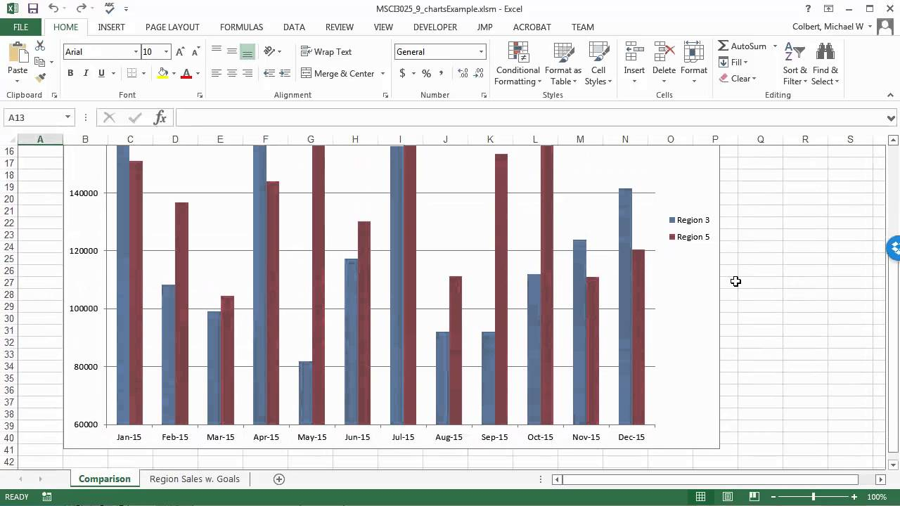 Creating Comparison Charts Using Excel Vba