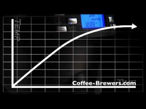 brazen-coffee-brewer