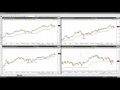 Ai Forex Trading: How To Train Artificial Intelligence To Trade Forex.