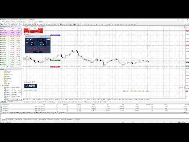 Die Trader-Ausbildung: Tag 10. Die Orderarten - Stop Loss, Take Profit, OCO, Stop Buy und mehr