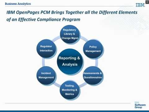 Webcast | Developing an Effective Risk and Compliance Manage