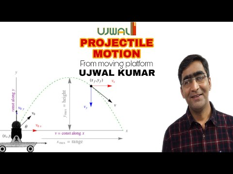 projectile motion from a moving platform | projectile motion from a moving frame | relative velocity