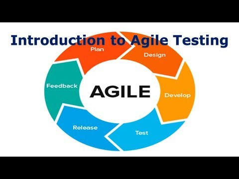 Introduction To Agile Testing