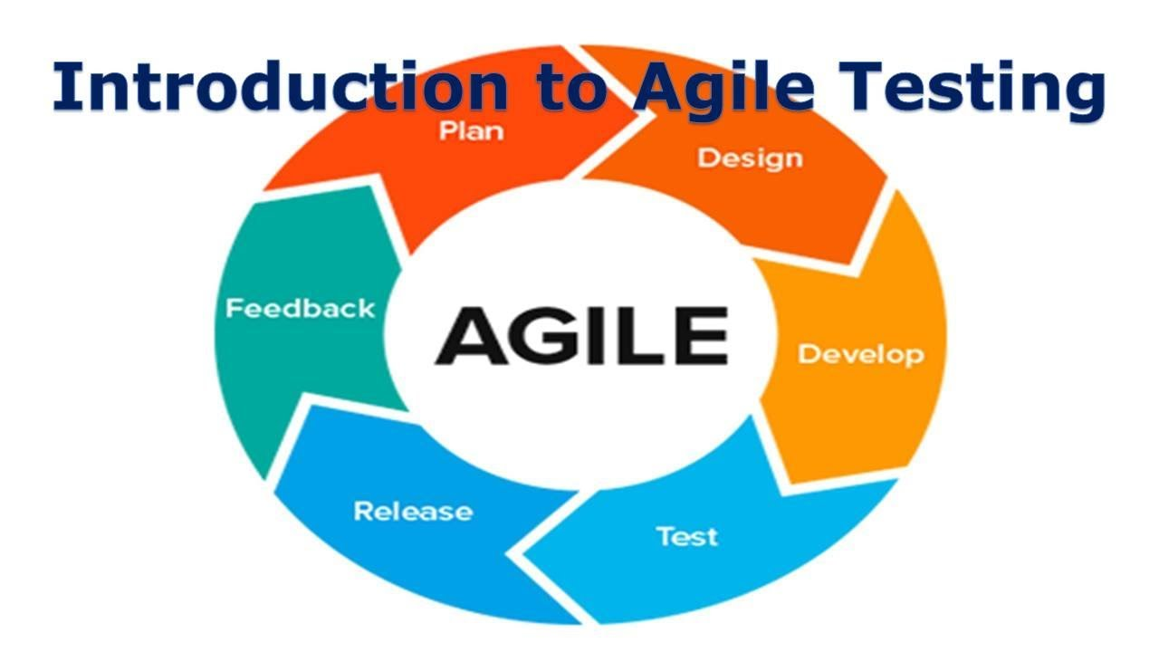 introduction to agile testing youtube