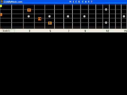 Livin\' On A Prayer Bon Jovi Basic Guitar Lesson Fingerstyle Solo ...